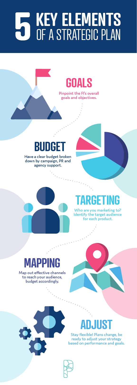 34311-Strategic-Planning-Infographic.png